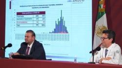 México llega a 717 casos de coronavirus con 12 fallecimientos